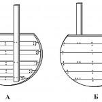 Деревянные щиты на трубопереездах